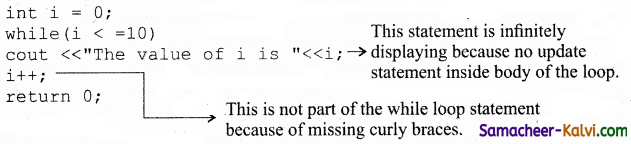 TN State Board 11th Computer Science Important Questions Chapter 10 Flow of Control 15