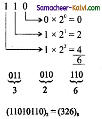 TN State Board 11th Computer Science Important Questions Chapter 2 Number Systems Part 1 13