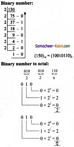 TN State Board 11th Computer Science Important Questions Chapter 2 Number Systems Part 1 50