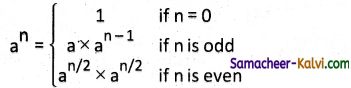 TN State Board 11th Computer Science Important Questions Chapter 8 Iteration and Recursion 4