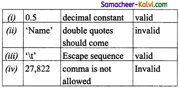 TN State Board 11th Computer Science Important Questions Chapter 9 Introduction to C++ 36