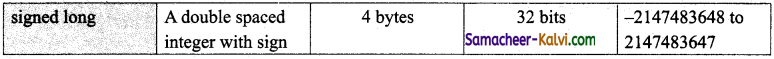 TN State Board 11th Computer Science Important Questions Chapter 9 Introduction to C++ 8